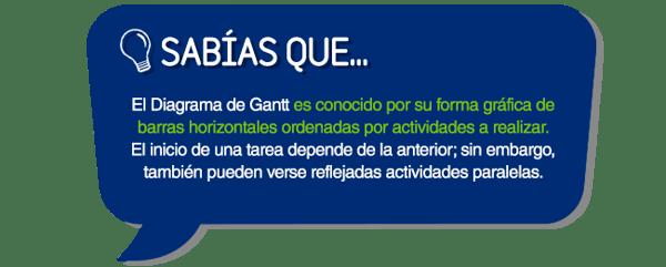 Cómo funciona el diagrama de Gantt en SAP B1_quote
