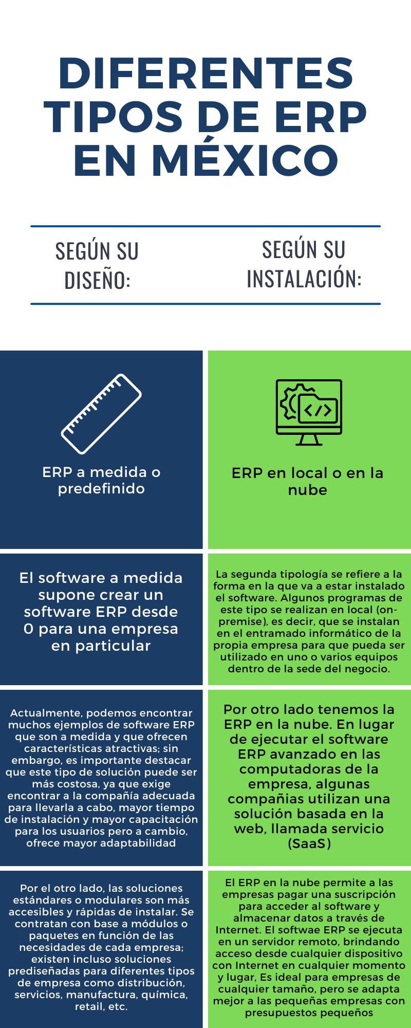 ERP Mexico, los tipos y ejemplos de sistemas para pymes que debes conocer- infografia