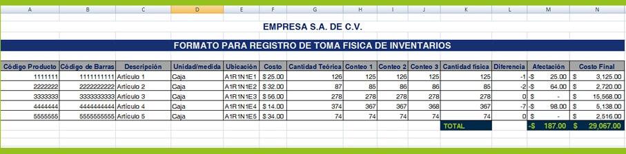 Formatos Clave Para El Control De Tus Inventarios En Excel