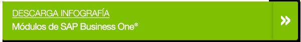 Infografia-Modulos-SAP-Business-One